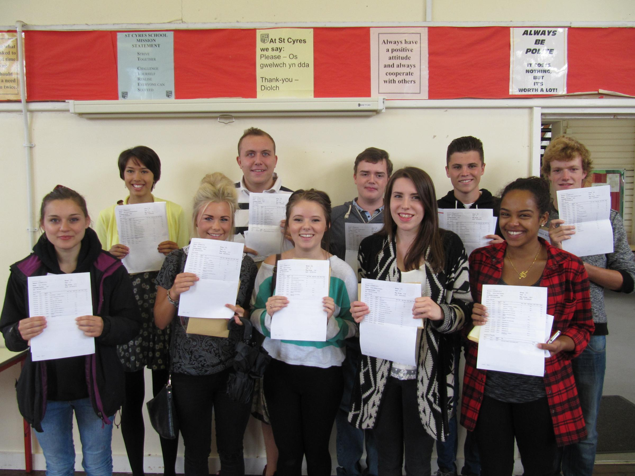 St Cyres School celebrates best ever A-level results